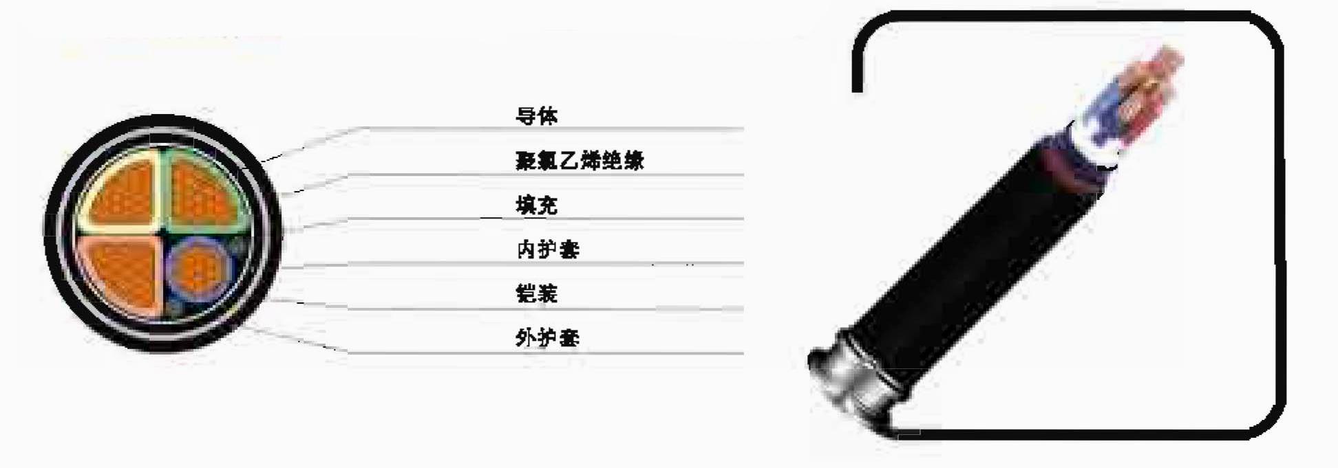 750V及以下聚氯乙烯雷竞技pc版电线雷竞技官网下载