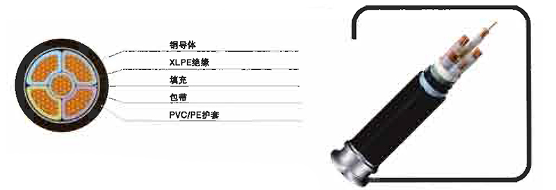 0.6/1KV交联聚乙烯雷竞技pc版电力雷竞技官网下载
