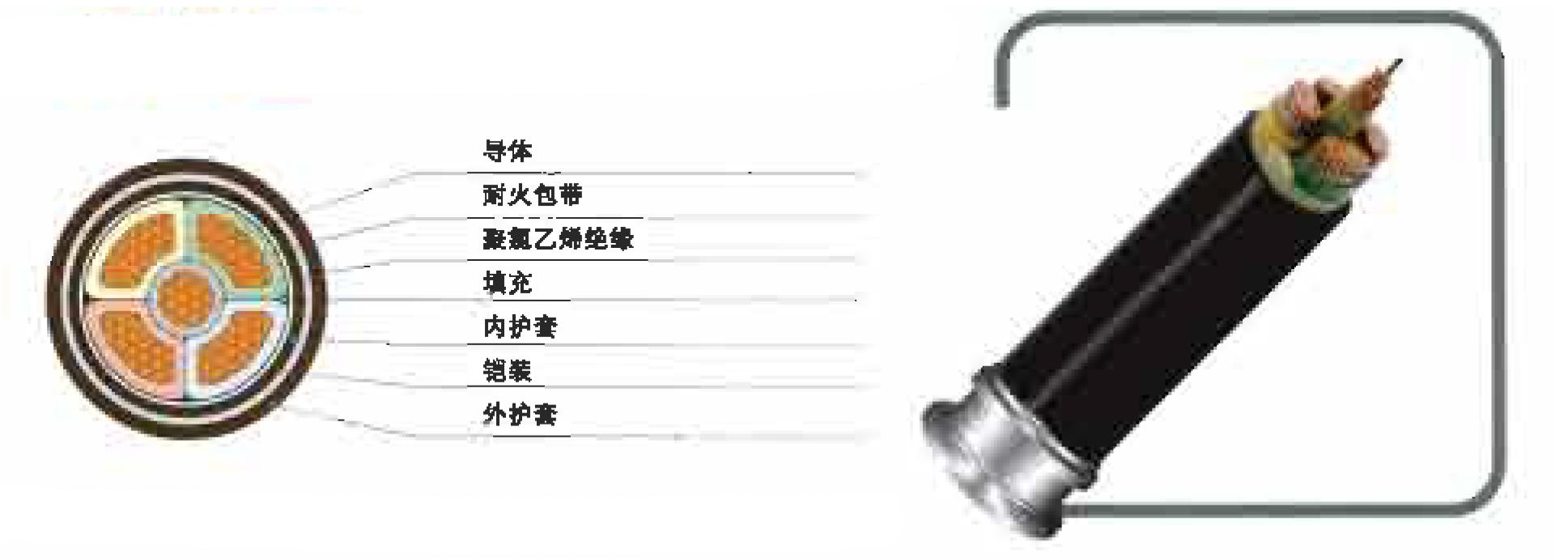 0.6/1KV交联聚乙烯雷竞技pc版耐火电力雷竞技官网下载
