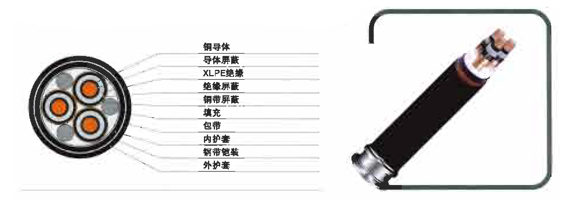 35KV及以下交联聚乙烯雷竞技pc版电力雷竞技官网下载