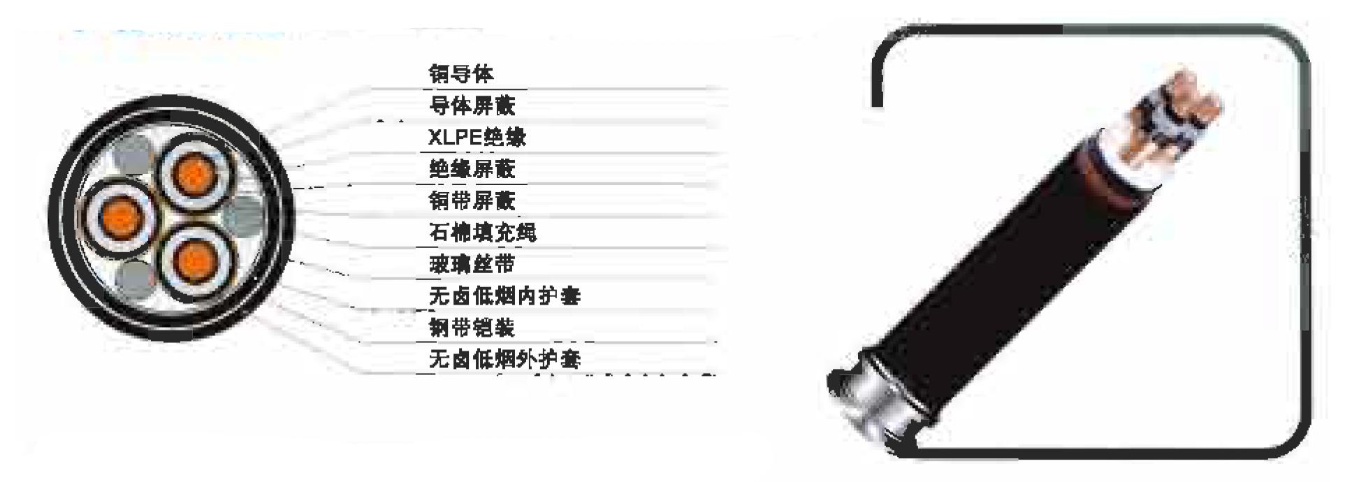 35KV及以下交联聚乙烯雷竞技pc版无卤低烟阻燃电力雷竞技官网下载