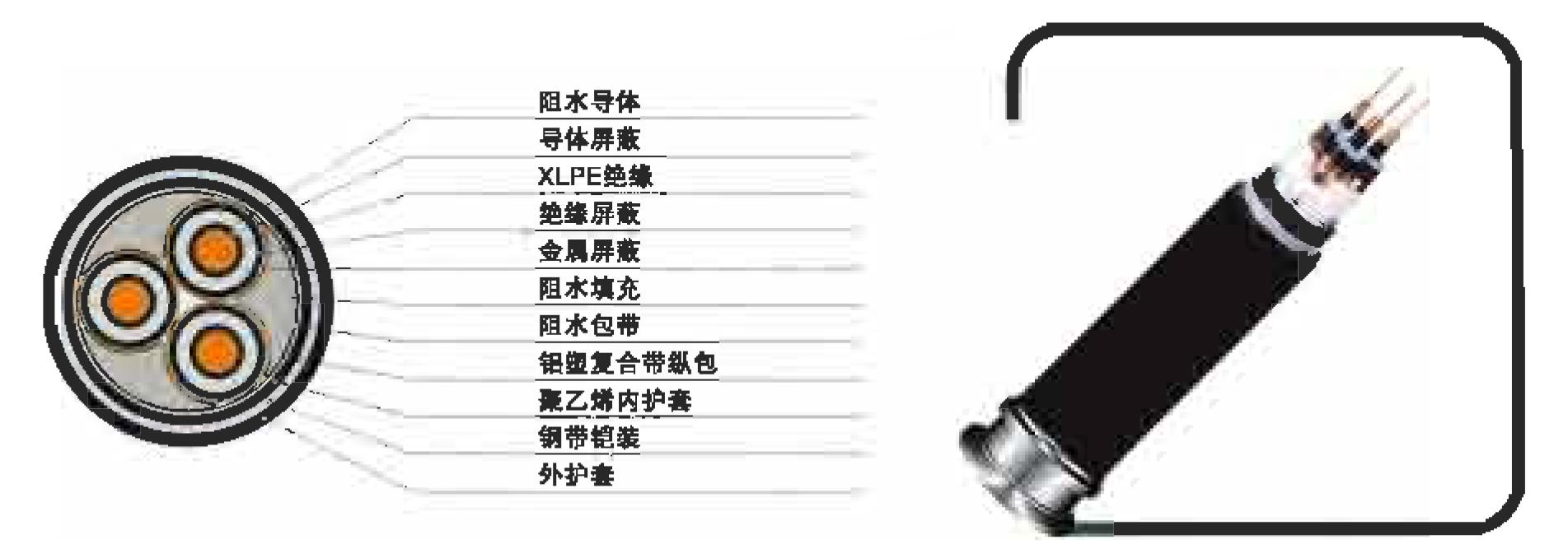 35KV及以下交联聚乙烯雷竞技pc版阻水电力雷竞技官网下载