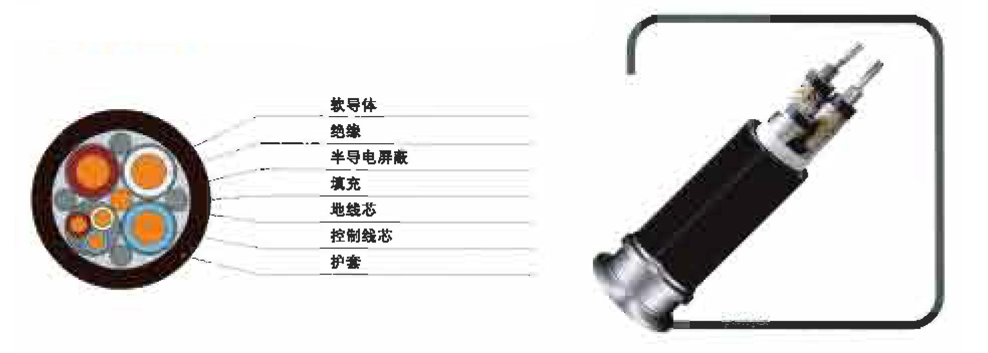采煤机屏蔽橡套软雷竞技官网下载
