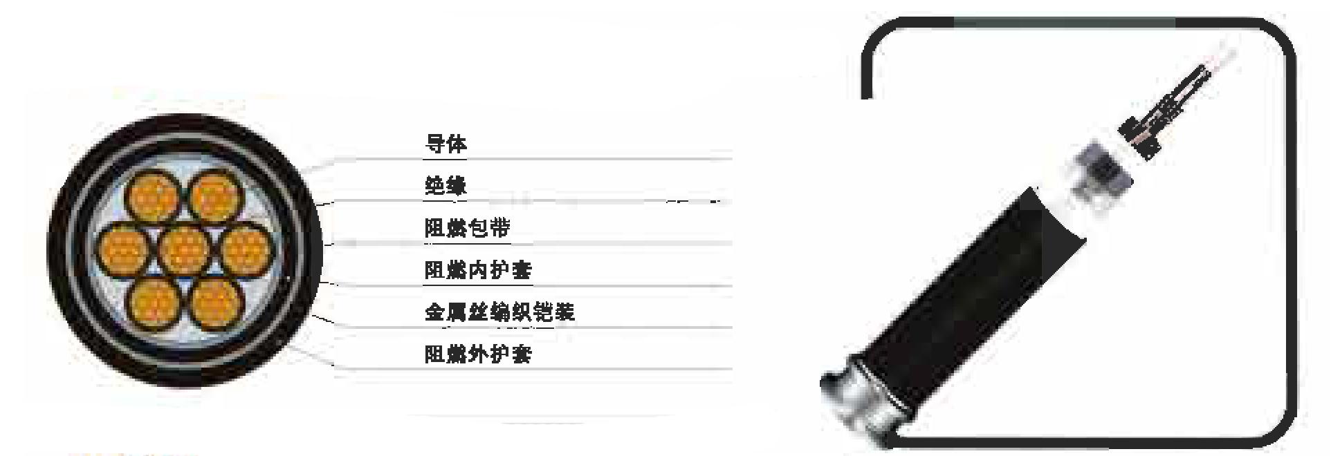乙丙橡胶雷竞技pc版无卤低烟阻烯船用控制雷竞技官网下载