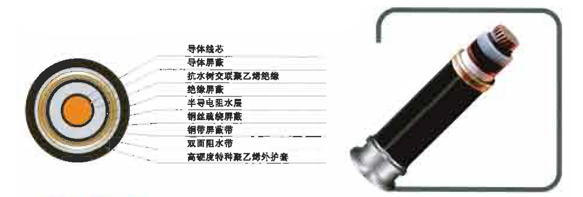轨道交通27.5KV单相铜芯交联聚乙烯雷竞技pc版雷竞技官网下载