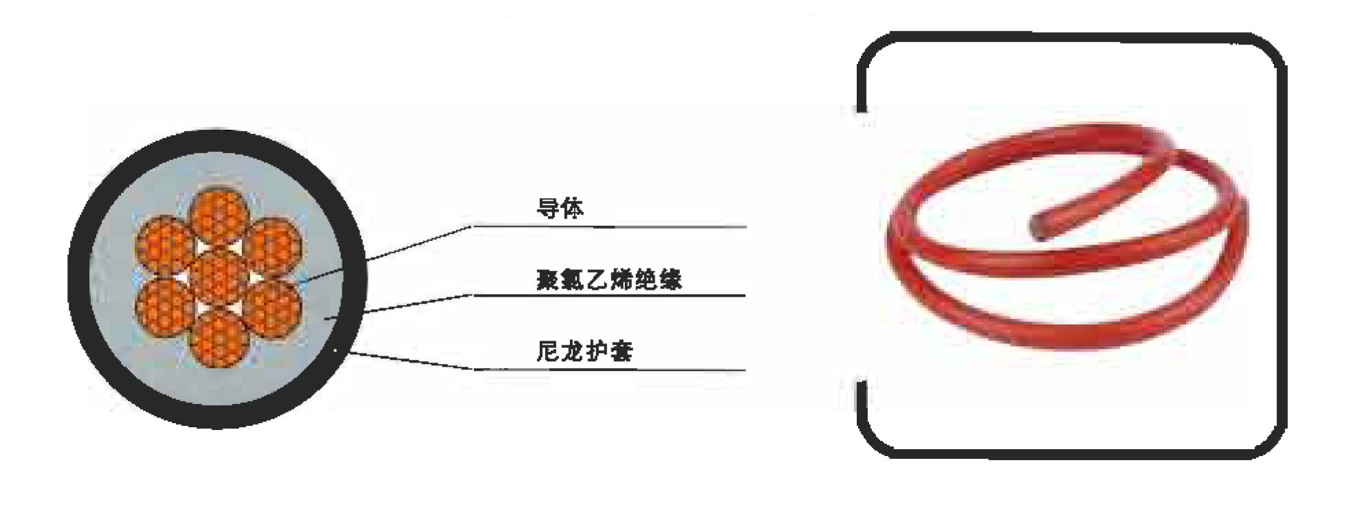 聚氯乙烯雷竞技pc版尼龙护套雷竞技官网下载