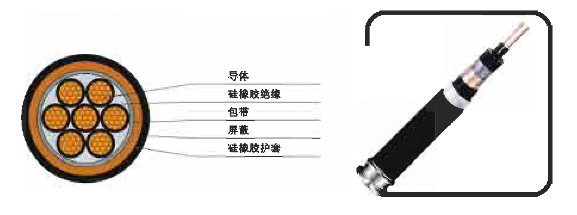 硅橡胶雷竞技pc版及护套控制雷竞技官网下载