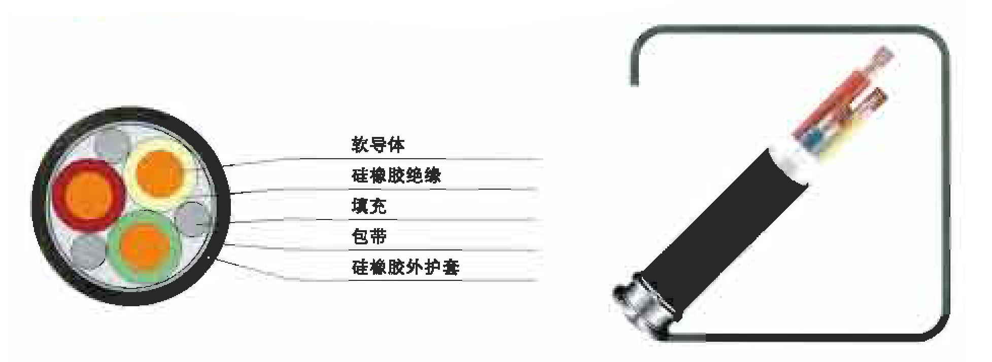 硅橡胶雷竞技pc版及护套电力雷竞技官网下载