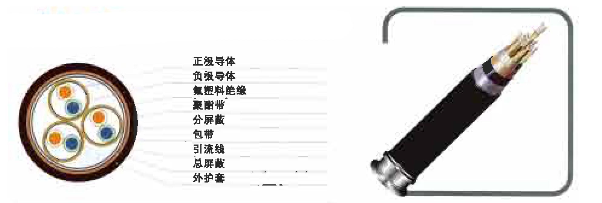 氟塑料雷竞技pc版补偿导线和补偿雷竞技官网下载