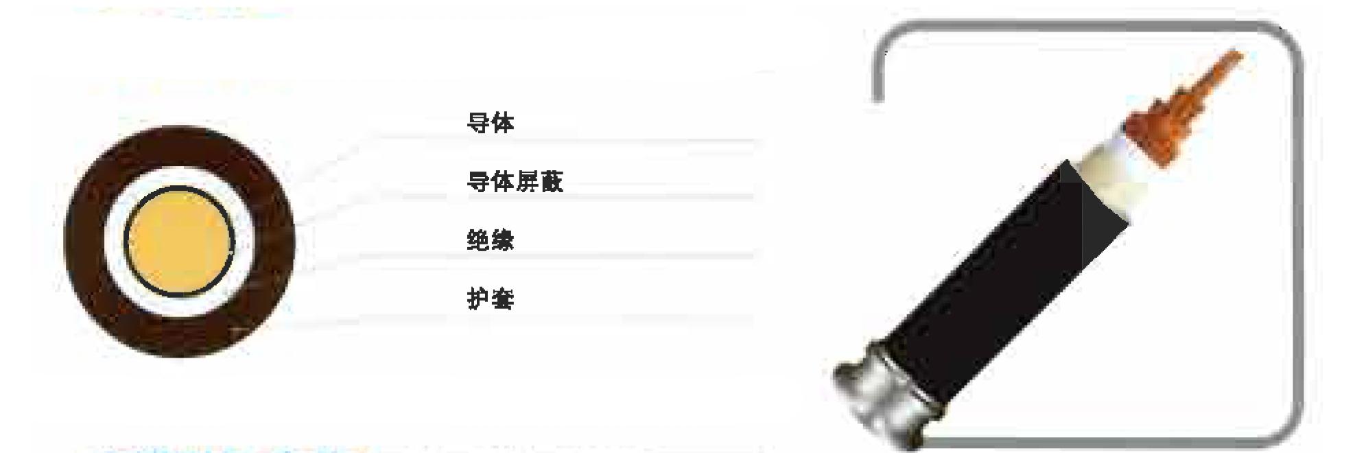 国产高压雷竞技官网下载雷竞技pc版料促进雷竞技官网下载行业质量提升