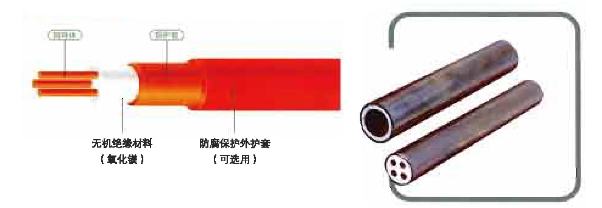 铜芯铜护套矿物雷竞技pc版防炎雷竞技官网下载