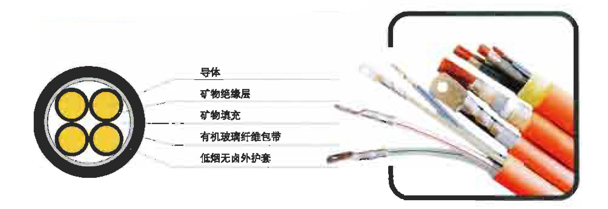 柔性矿物雷竞技pc版防火雷竞技官网下载